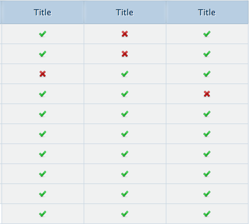 Compare Ninja | HTML & CSS Comparison tables